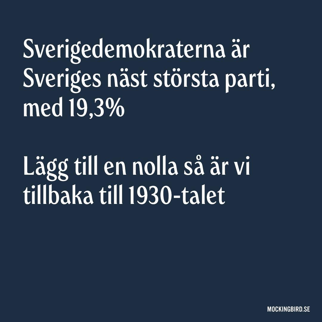 Sverigedemokraterna är Sveriges näst största parti, med 19,3%. Lägg till en nolla så är vi tillbaka till 1930-talet.